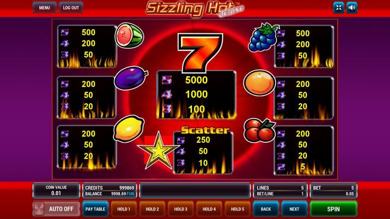 Как правильно играть в слоты в онлайн казино